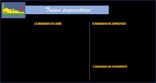 treinos-preparatorios-1